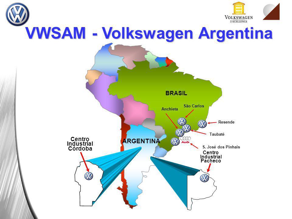 VWSAM - Volkswagen Argentina