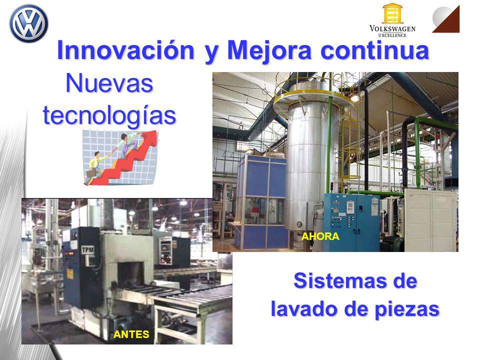 Innovación y Mejora continua