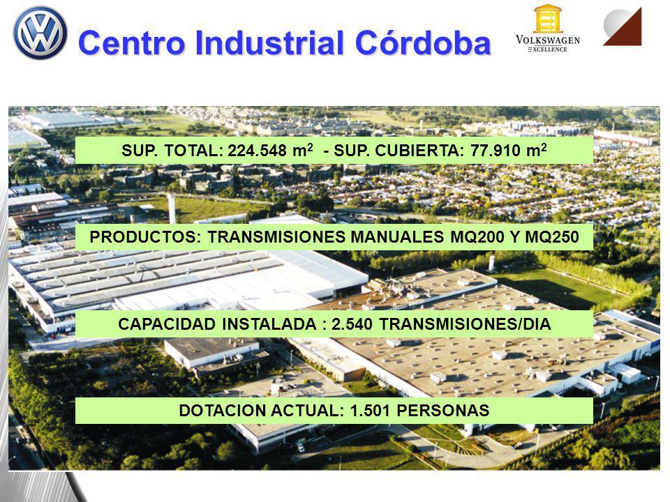 Centro Industrial Córdoba