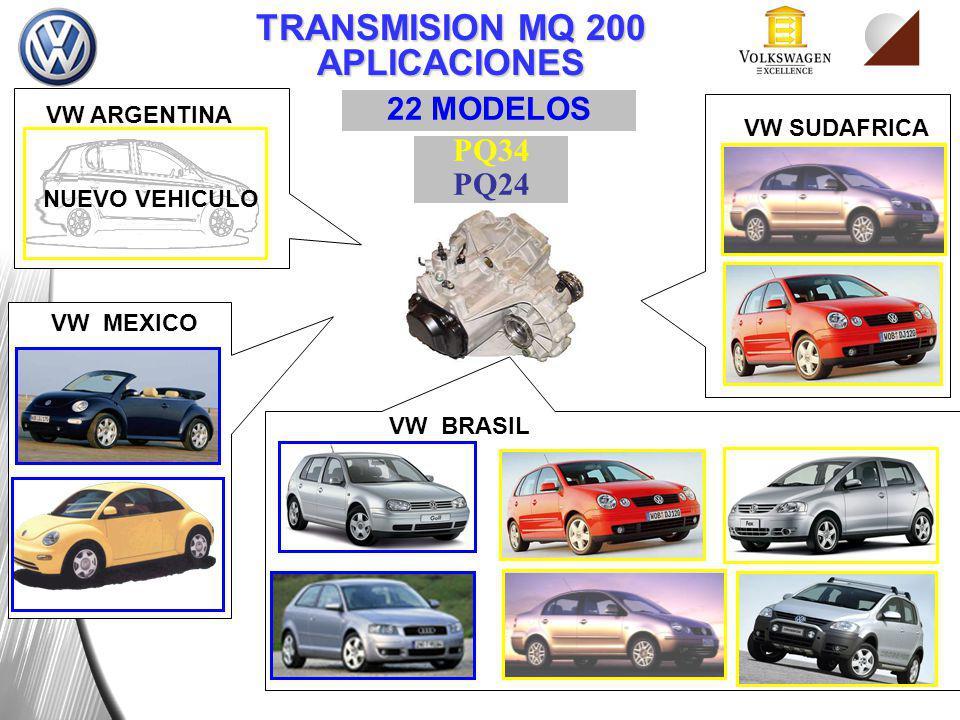 TRANSMISION MQ 200 APLICACIONES