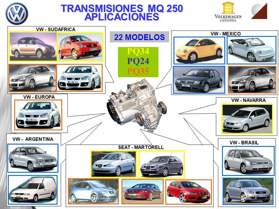 TRANSMISIONES MQ 250 APLICACIONES