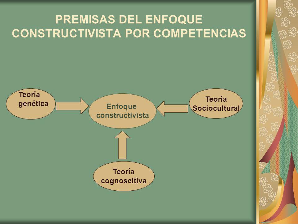 PREMISAS DEL ENFOQUE CONSTRUCTIVISTA POR COMPETENCIAS