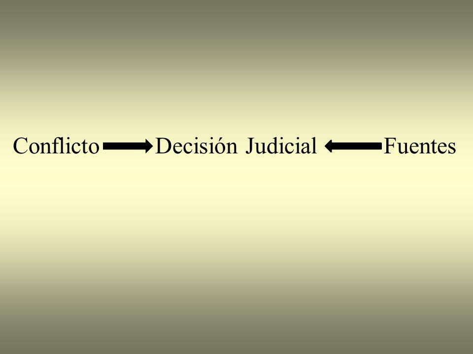 Conflicto Decisión Judicial Fuentes