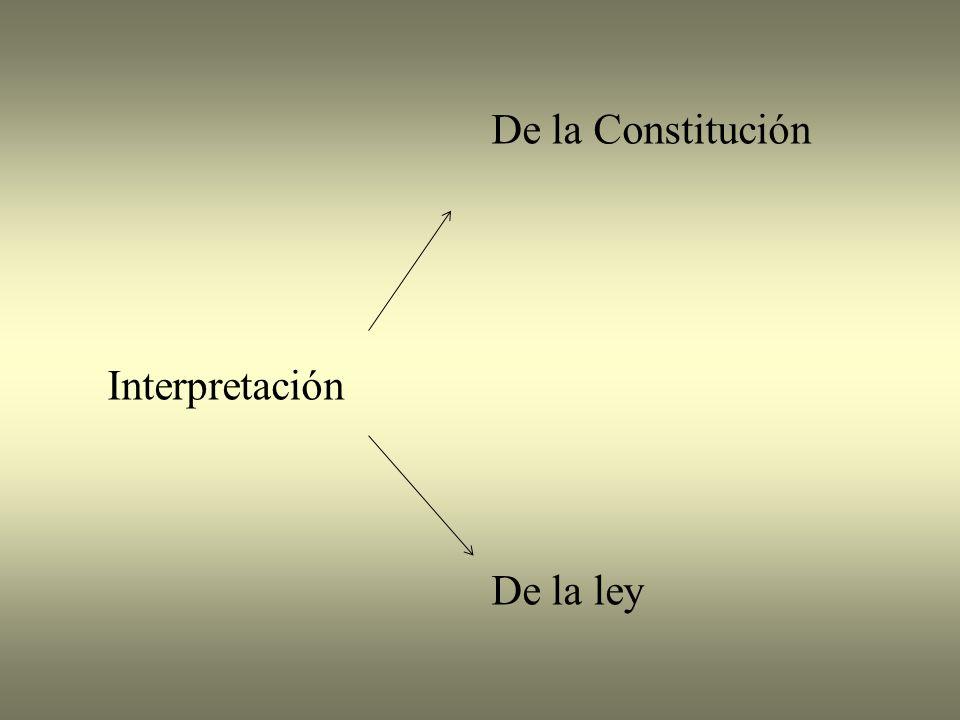 De la Constitución Interpretación De la ley