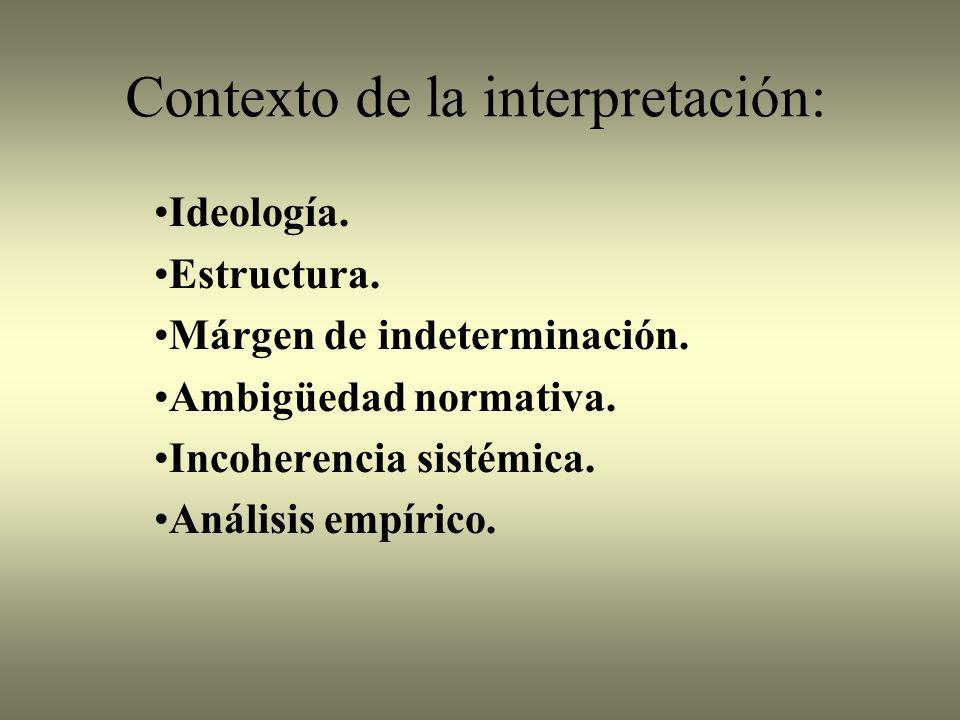 Contexto de la interpretación: