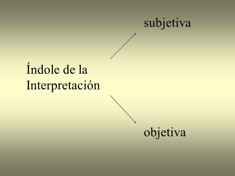 subjetiva Índole de la Interpretación objetiva