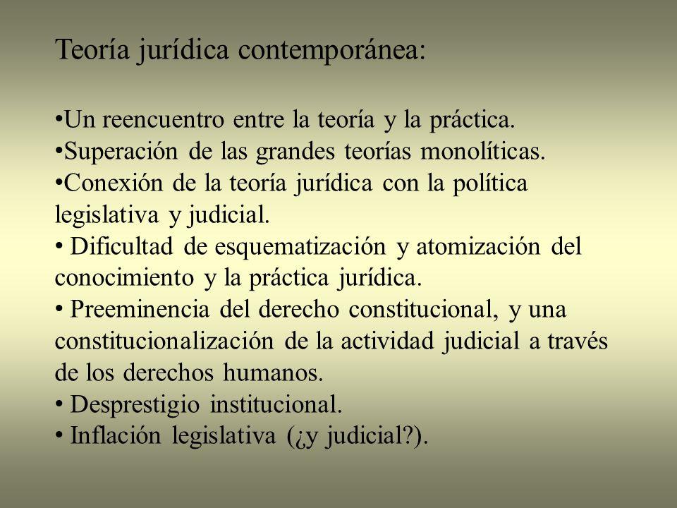 Teoría jurídica contemporánea: