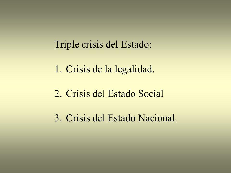 Triple crisis del Estado:
