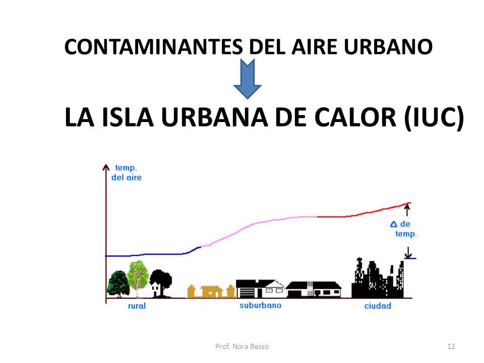 LA ISLA URBANA DE CALOR (IUC)