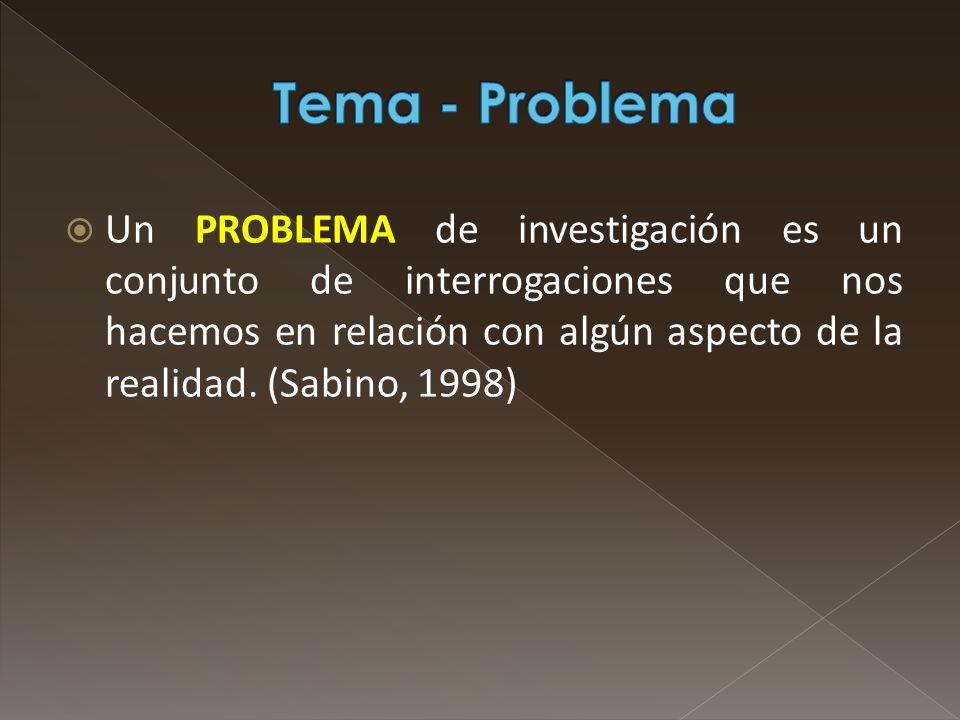 Tema - Problema