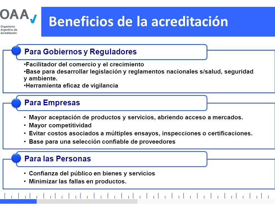 Beneficios de la acreditación