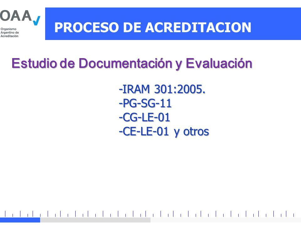 Estudio de Documentación y Evaluación