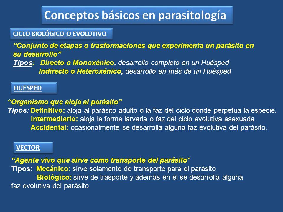 Conceptos básicos en parasitología