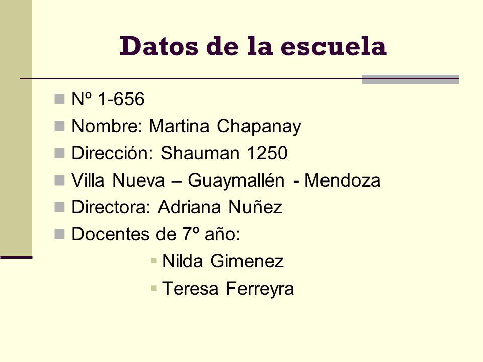Datos de la escuela Nº 1-656 Nombre: Martina Chapanay