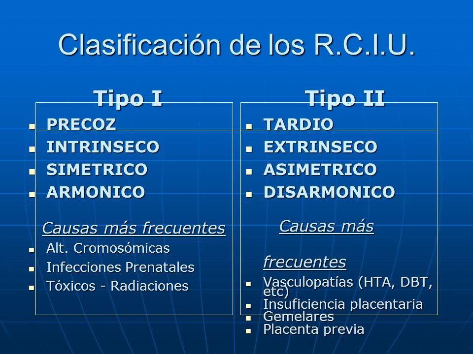 Clasificación de los R.C.I.U.