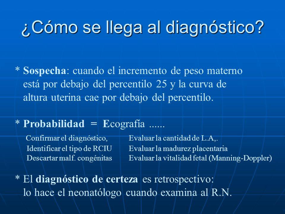 ¿Cómo se llega al diagnóstico