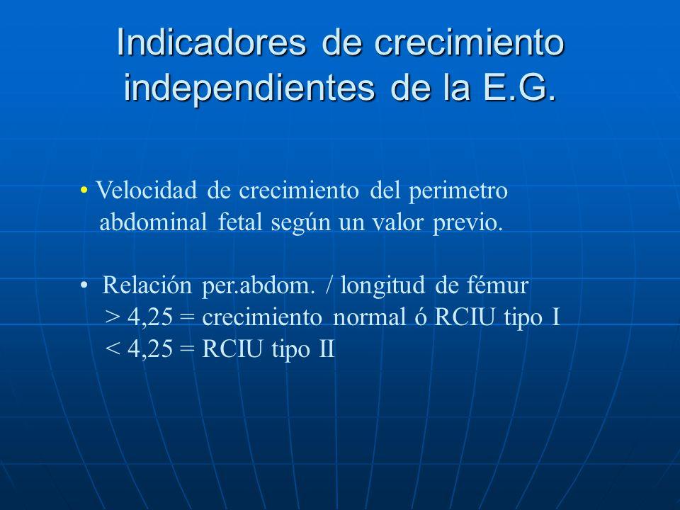 Indicadores de crecimiento independientes de la E.G.
