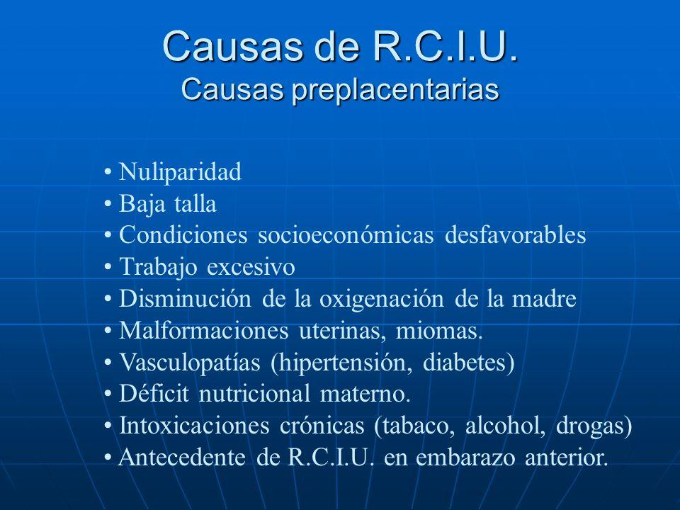 Causas de R.C.I.U. Causas preplacentarias