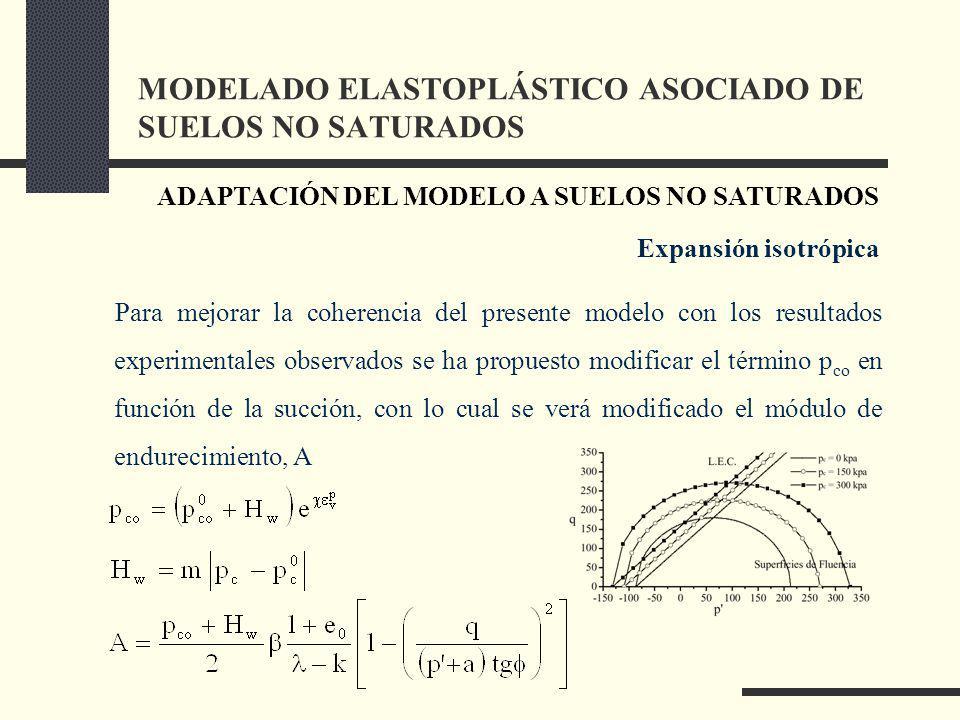 MODELADO ELASTOPLÁSTICO ASOCIADO DE SUELOS NO SATURADOS