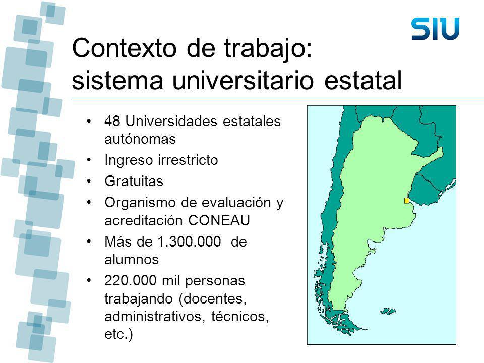 Contexto de trabajo: sistema universitario estatal