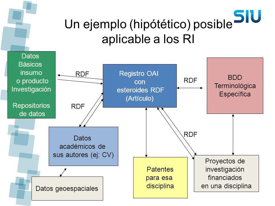 Un ejemplo (hipótético) posible aplicable a los RI