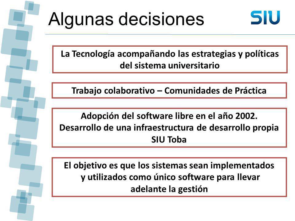 Algunas decisiones La Tecnología acompañando las estrategias y políticas del sistema universitario.