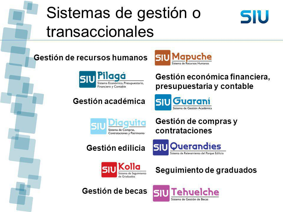 Sistemas de gestión o transaccionales