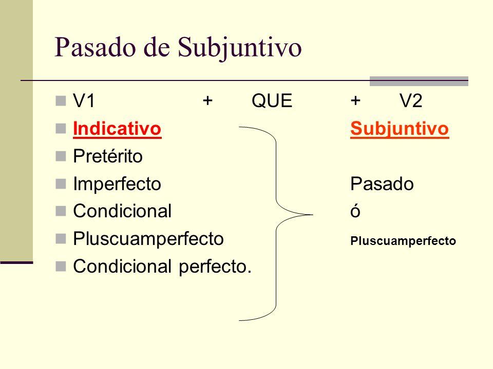 Pasado de Subjuntivo V1 + QUE + V2 Indicativo Subjuntivo Pretérito
