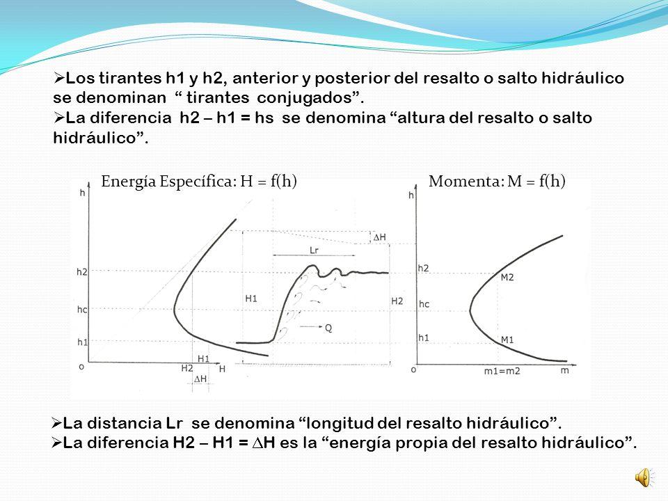 Los tirantes h1 y h2, anterior y posterior del resalto o salto hidráulico se denominan tirantes conjugados .