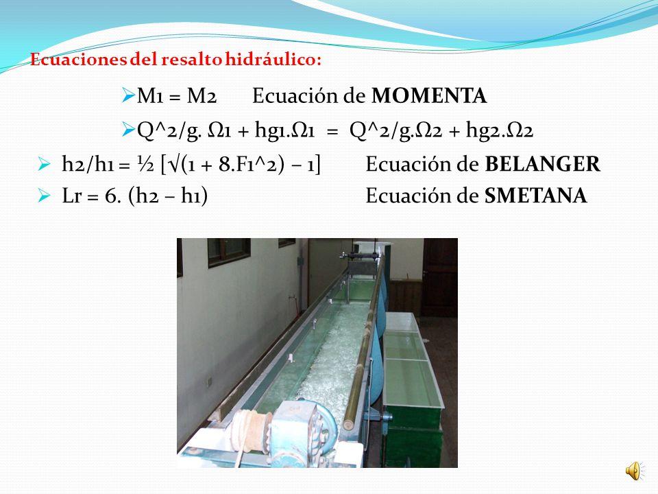 Ecuaciones del resalto hidráulico: