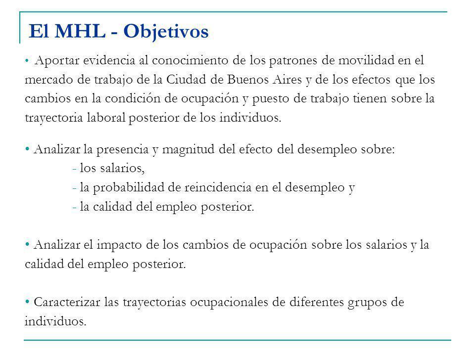 El MHL - Objetivos