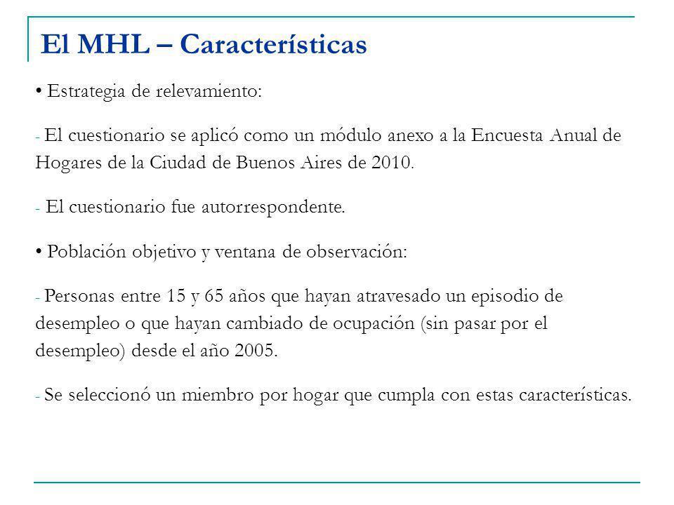 El MHL – Características