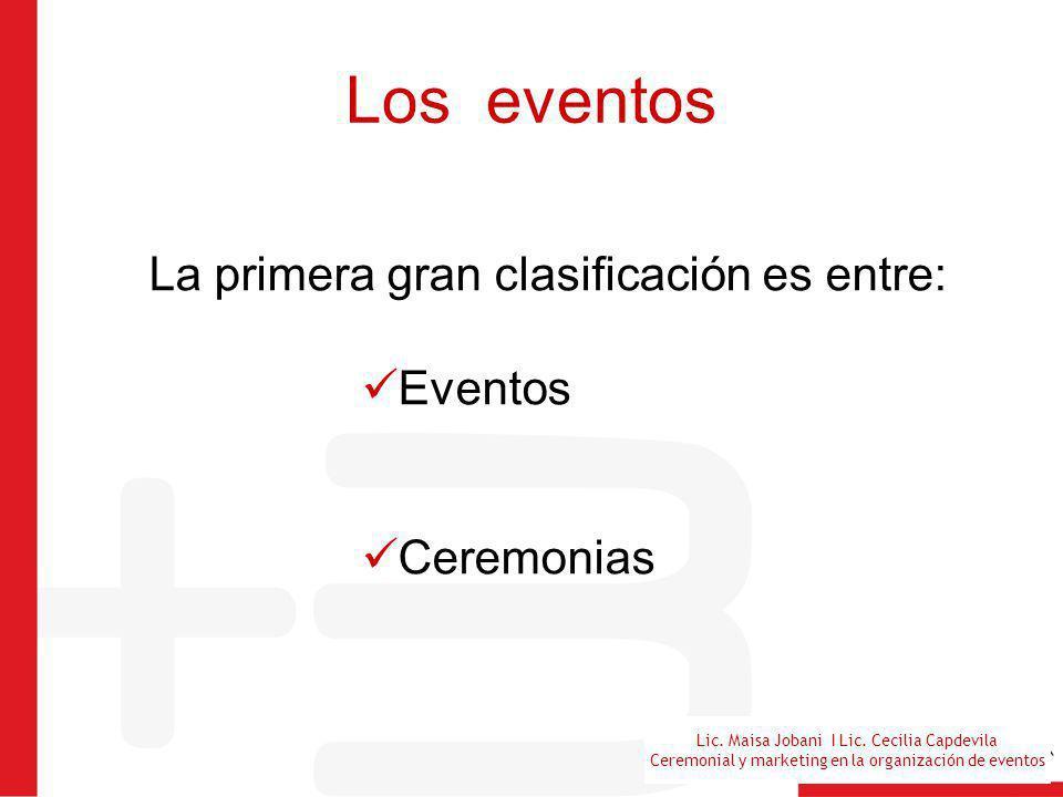 Los eventos La primera gran clasificación es entre: Eventos Ceremonias