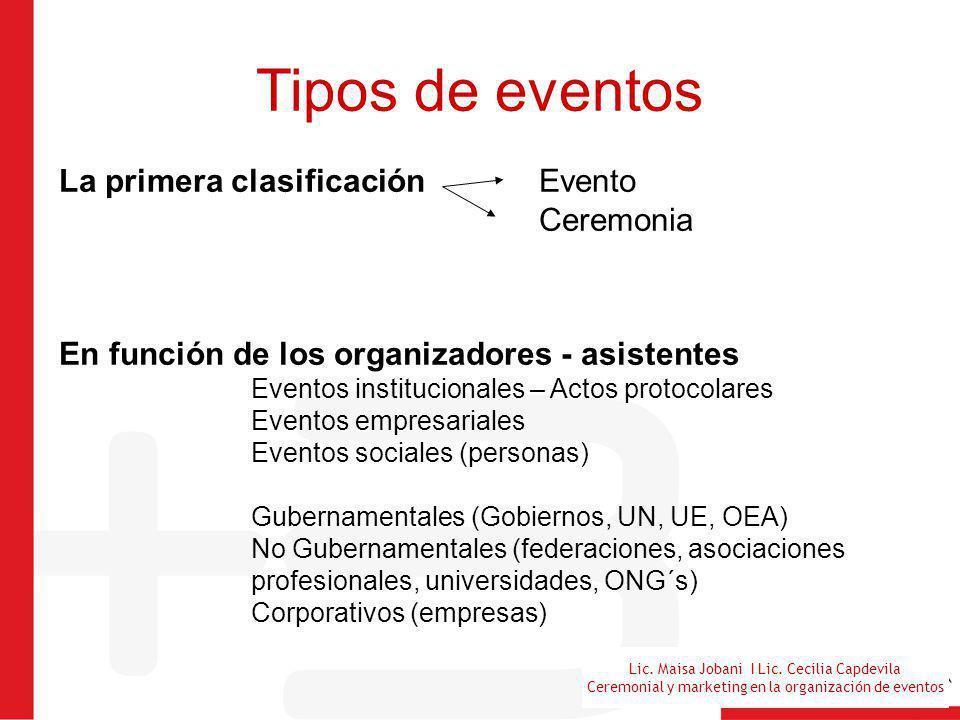 Tipos de eventos La primera clasificación Evento Ceremonia