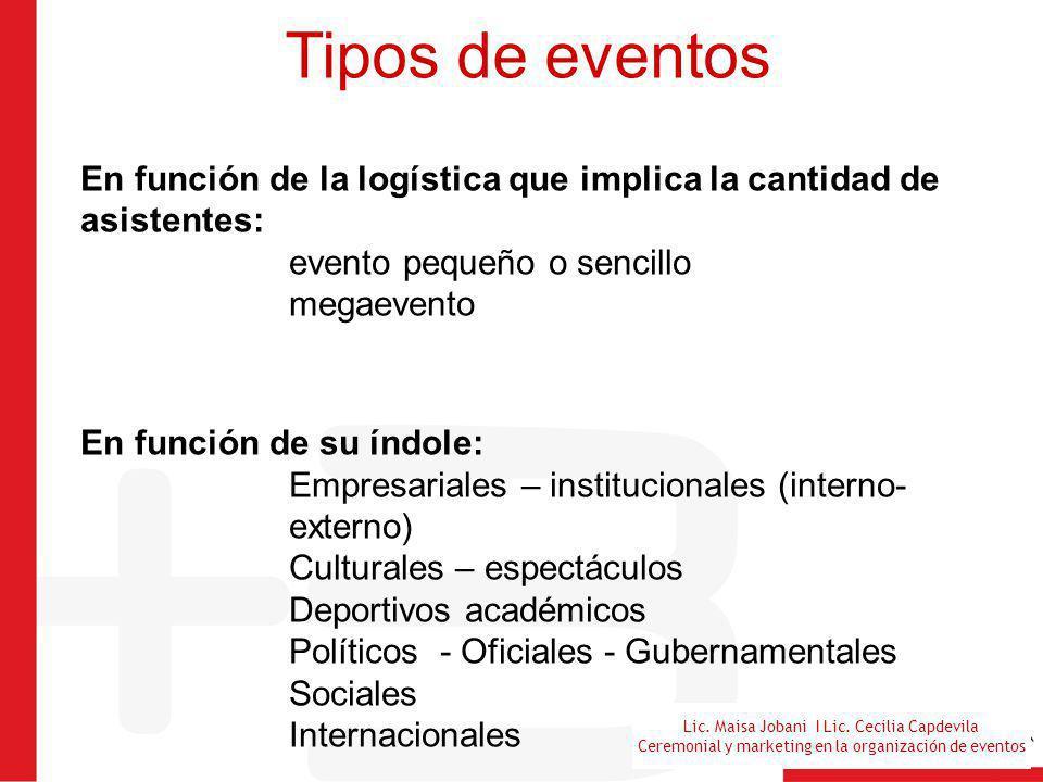 Tipos de eventos En función de la logística que implica la cantidad de asistentes: evento pequeño o sencillo.