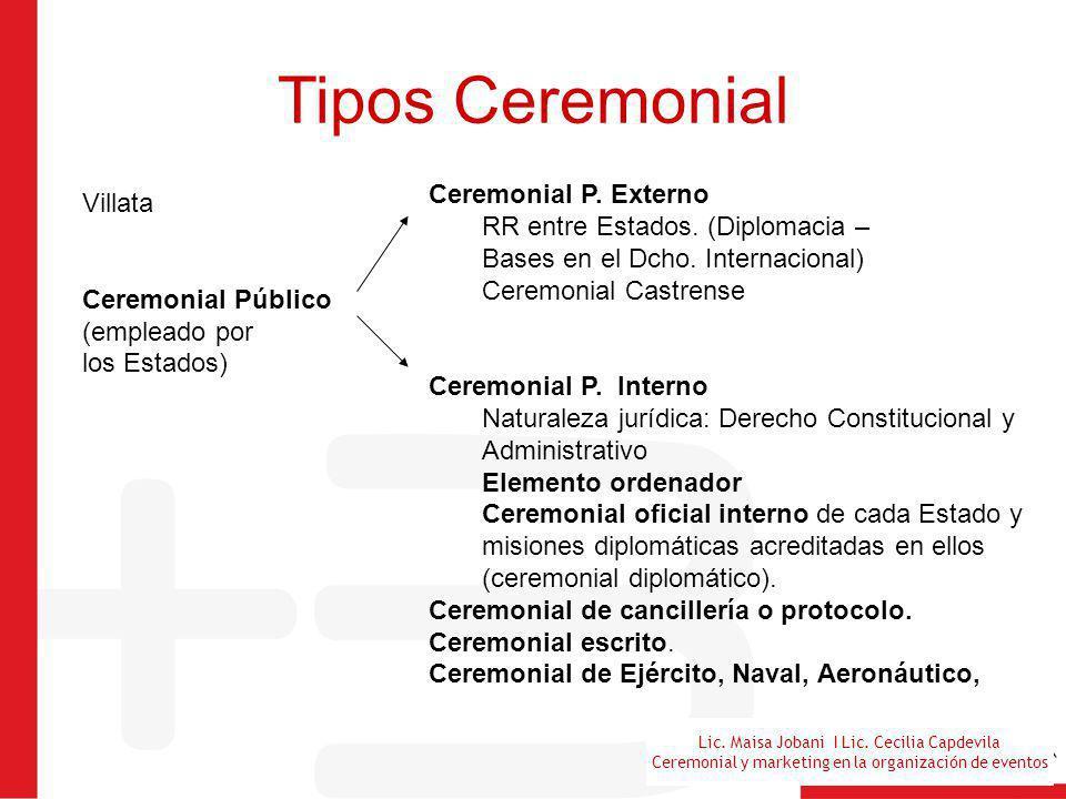 Tipos Ceremonial Ceremonial P. Externo Villata