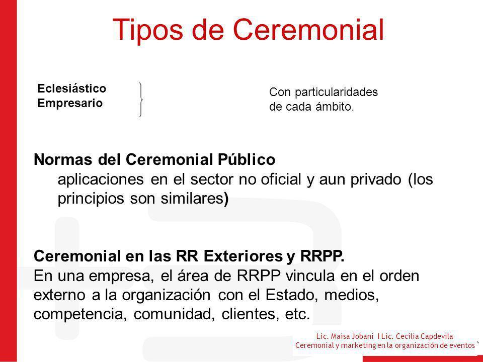 Tipos de Ceremonial Normas del Ceremonial Público