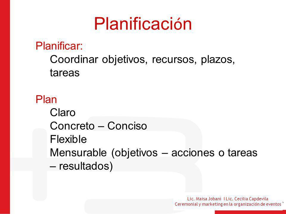 Planificación Planificar: