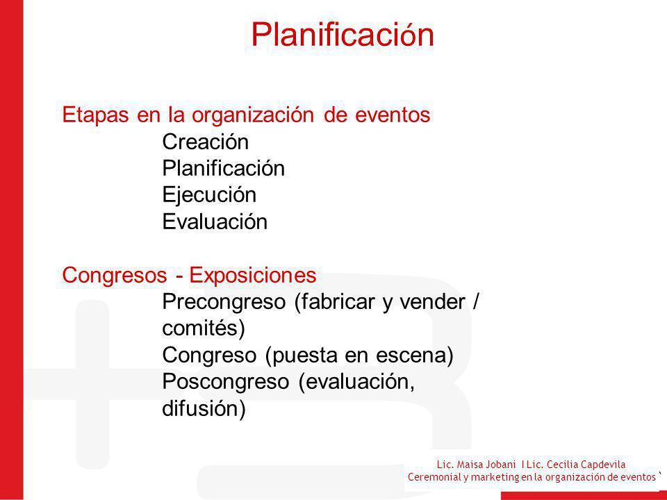 Planificación Etapas en la organización de eventos Creación
