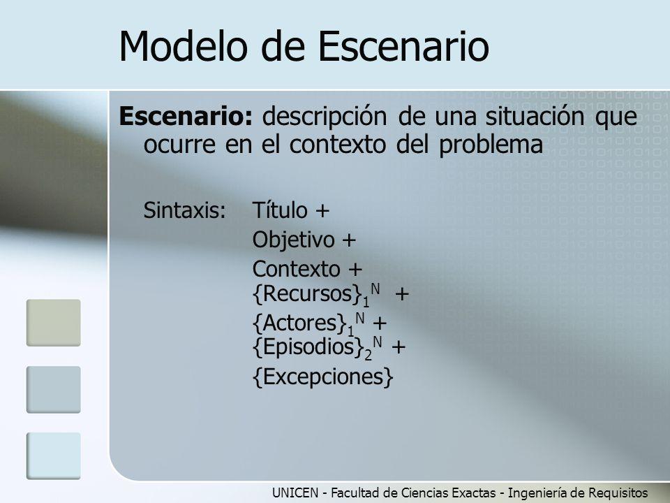 Modelo de Escenario Escenario: descripción de una situación que ocurre en el contexto del problema.