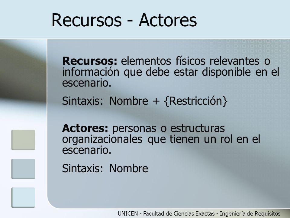 Recursos - Actores Recursos: elementos físicos relevantes o información que debe estar disponible en el escenario.