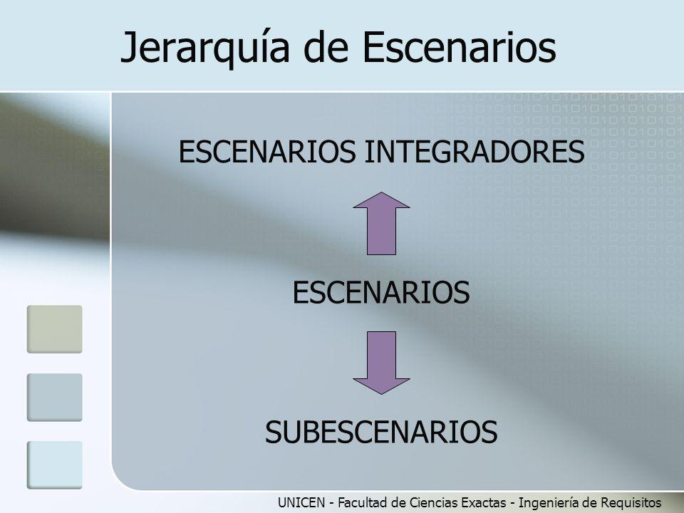 Jerarquía de Escenarios