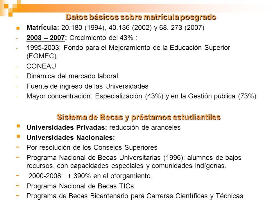 Datos básicos sobre matrícula posgrado