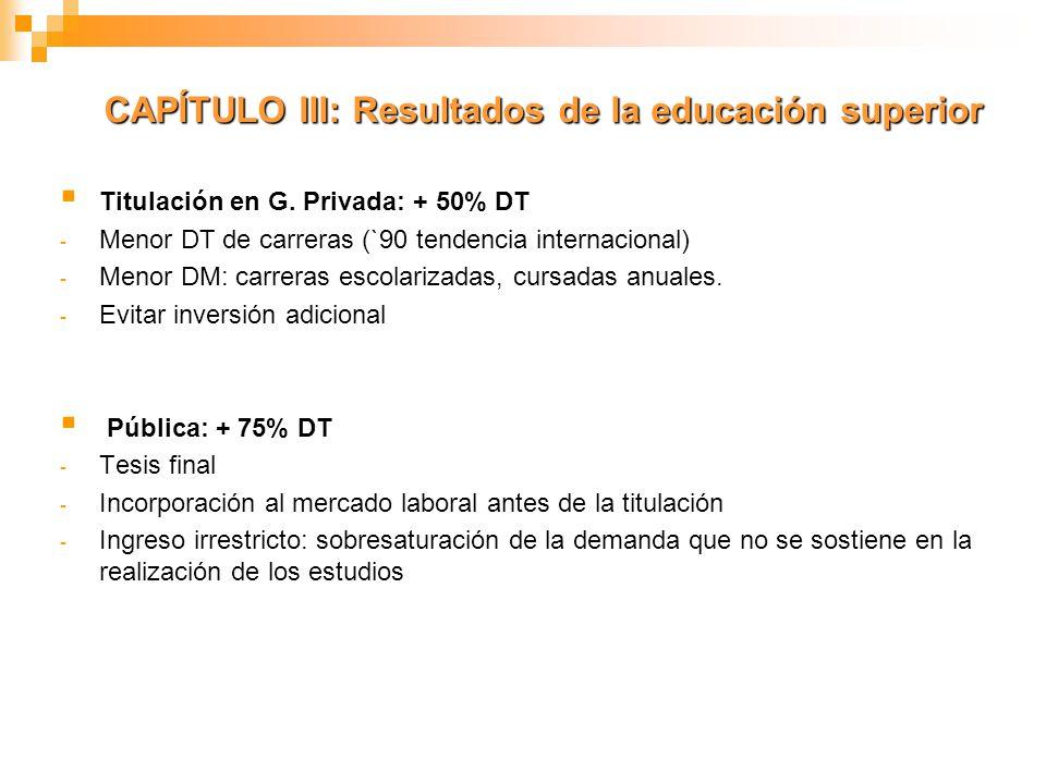 CAPÍTULO III: Resultados de la educación superior