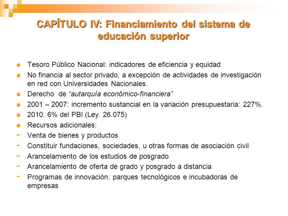 CAPÍTULO IV: Financiamiento del sistema de educación superior