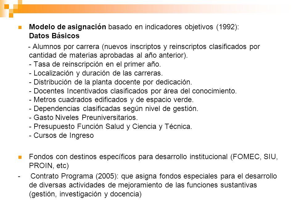 Modelo de asignación basado en indicadores objetivos (1992): Datos Básicos