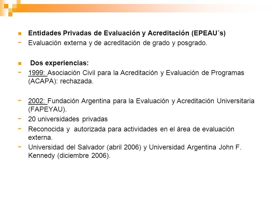Entidades Privadas de Evaluación y Acreditación (EPEAU´s)