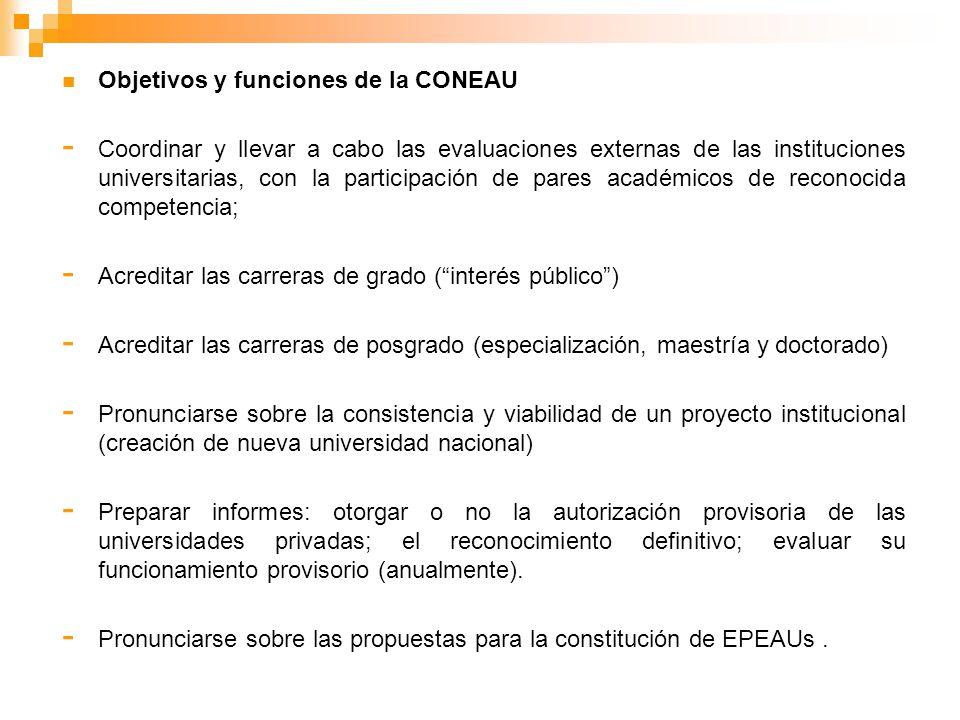 Objetivos y funciones de la CONEAU