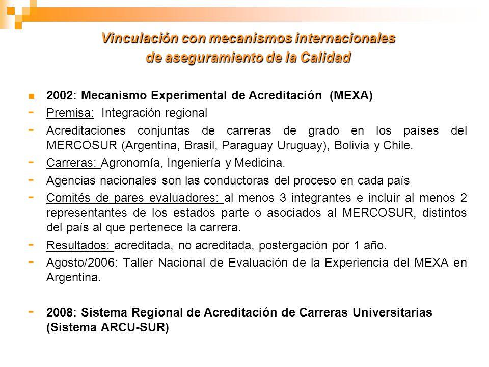 Vinculación con mecanismos internacionales