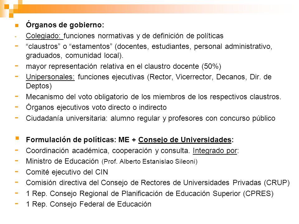 Órganos de gobierno: Colegiado: funciones normativas y de definición de políticas.